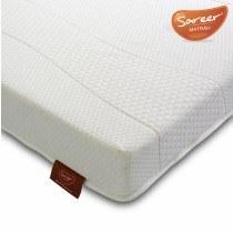 Sareer Value memory Foam Mattress